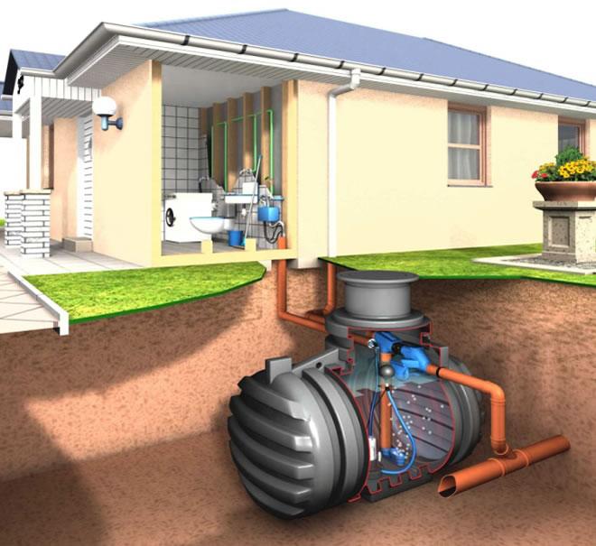 Rainwater Harvesting Underground Water Tanks Re Use Tank